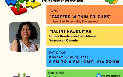 Career & Professional development series on 3rd Monday of every month.